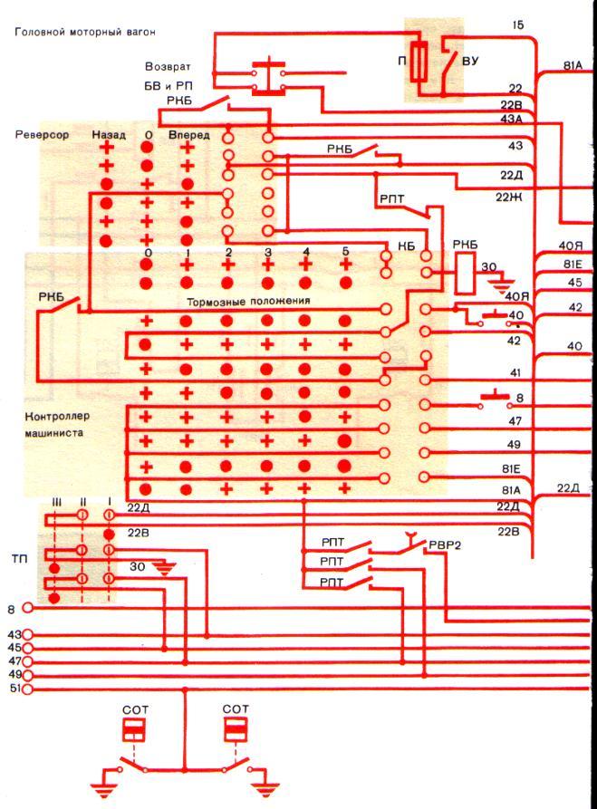 Схема ЭПТ