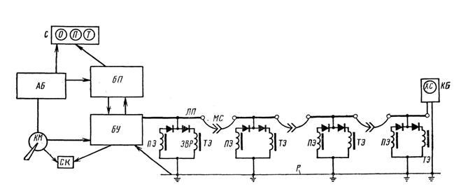 Схема ЭПТ грузового поезда