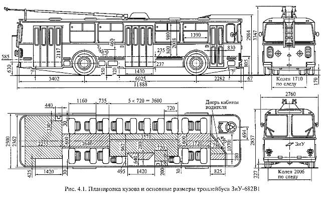 Классификация троллейбусов