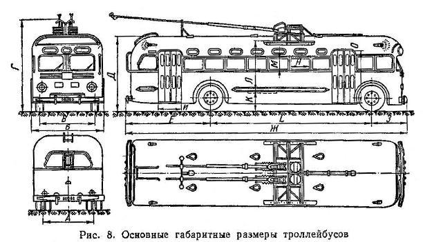 Основные элементы троллейбуса