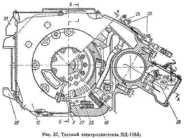 Глава I. Электрические машины