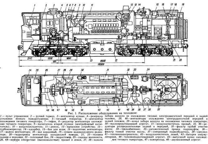 дизель-генератор 10Д100