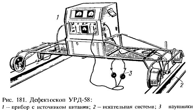 Дефектоскоп