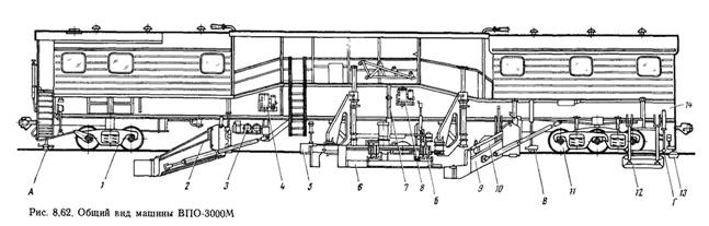 Путеремонтная Летучка Прл-4 Инструкция - фото 8