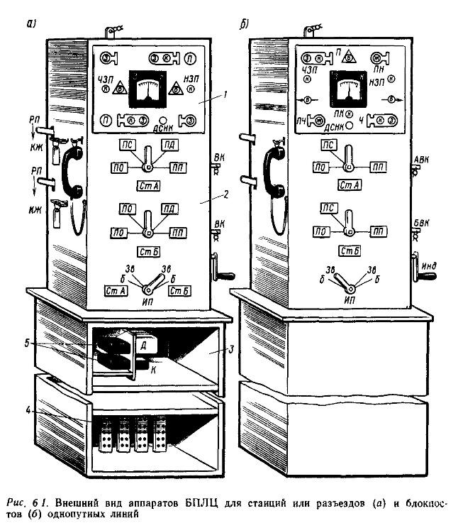 Шкафы аппаратуры