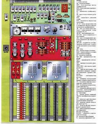 Формирование электропоездов