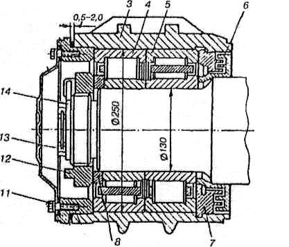 Рисунок 1.1- Буксовый узел