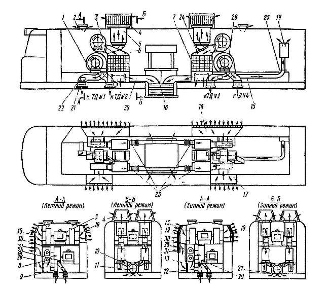 Рисунок 1 - Схема системы