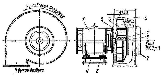Блок центробежных вентиляторов