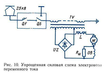 силовых цепях электровозов