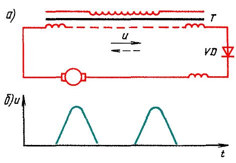 Схема однополупериодного