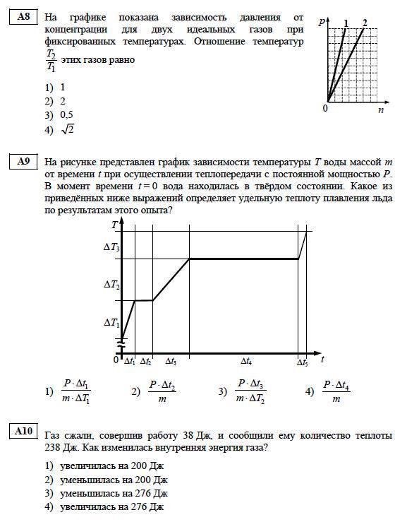 Спецификация ким егэ по химии 2013