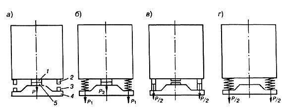 Схемы опирания кузова на