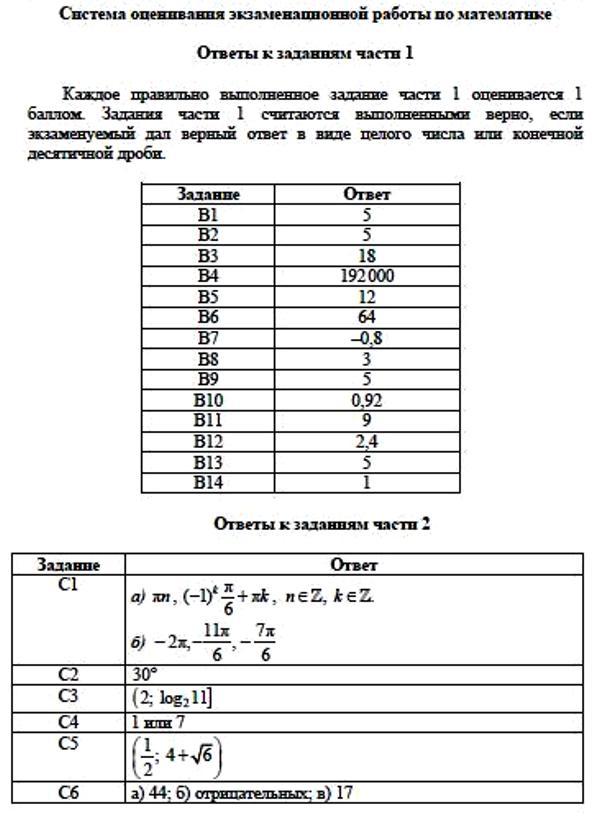 ответы на егэ 2013 по математике скачать