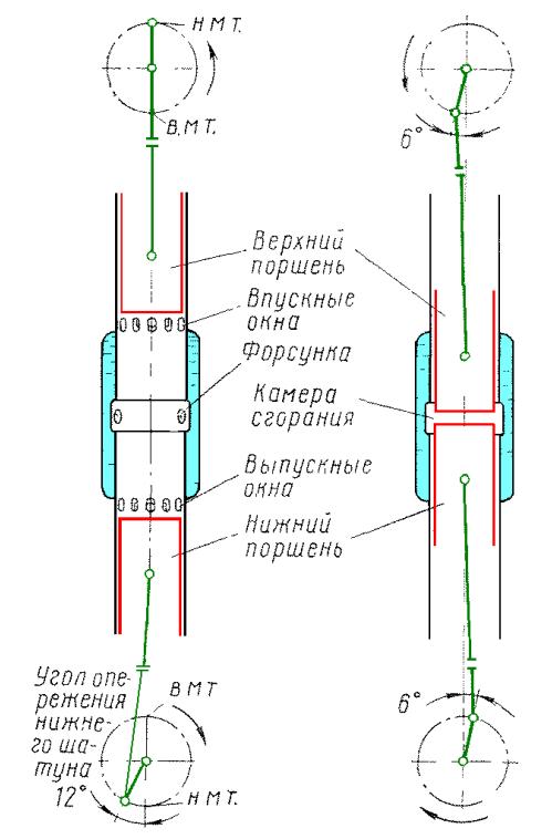Схема шатунно-кривошипного