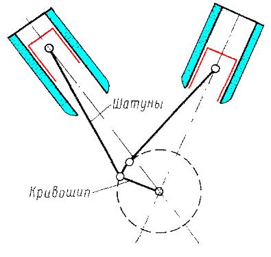 V-образный дизель
