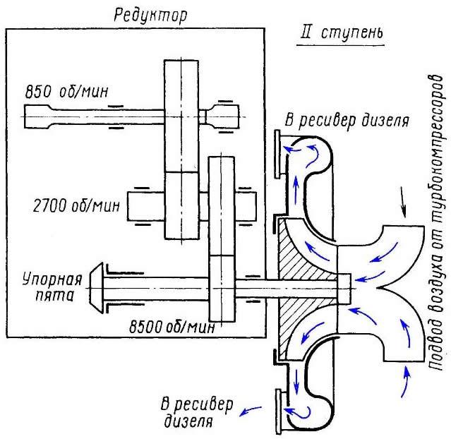 Схема приводного центробежного