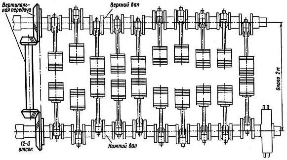 Схема дизеля 10Д100 и