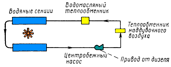 Схема второго контура водяной