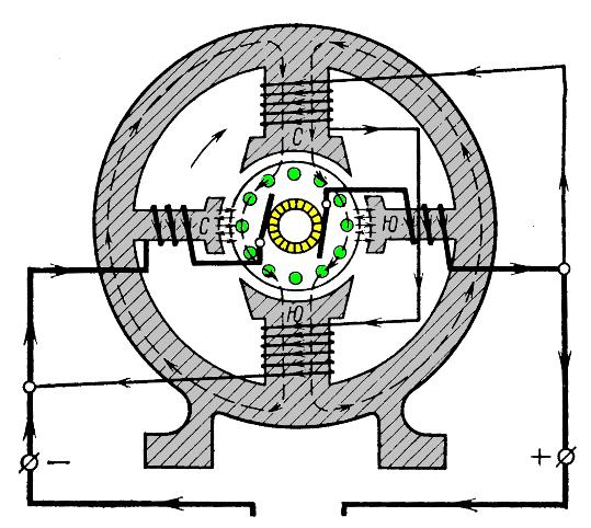 Схема генератора с добавочными
