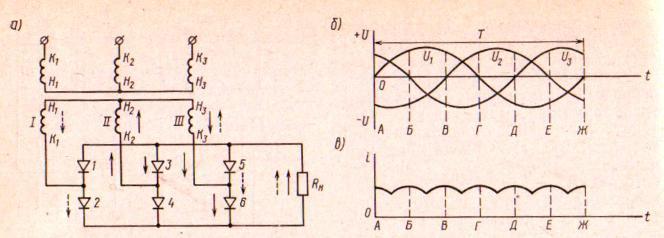 Выпрямление трехфазного тока