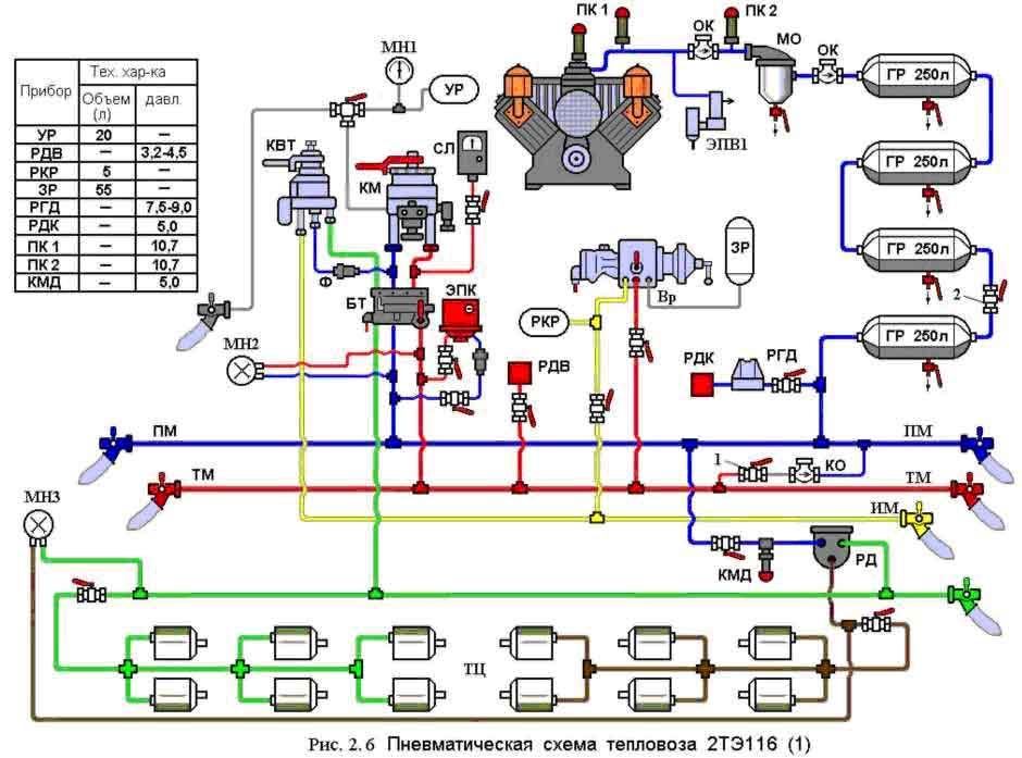 схемы тепловозов 2м62
