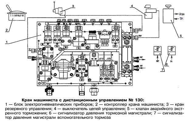 Инструкция Крана Машиниста 130