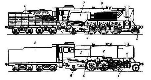 Схема паровоза