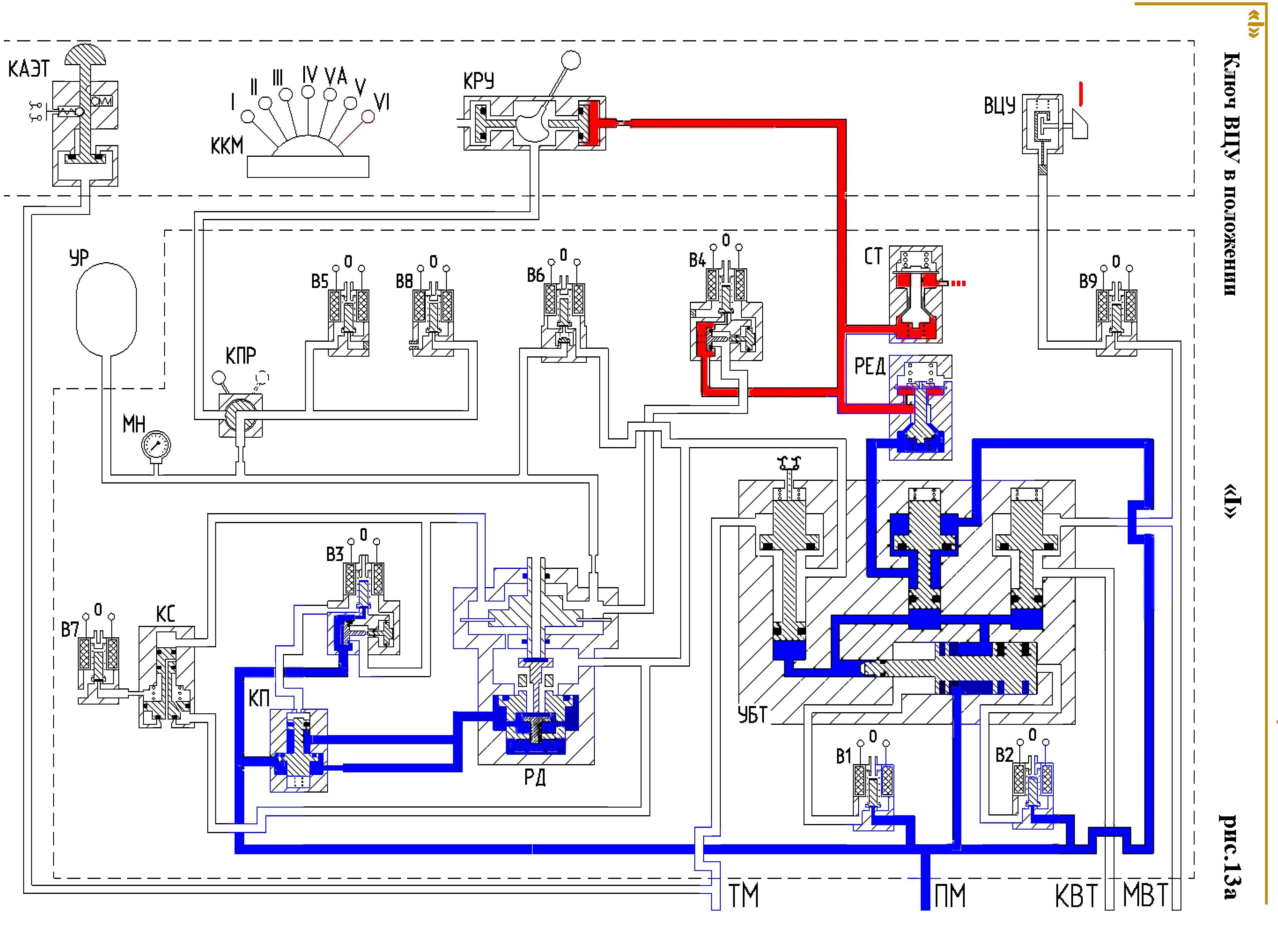 Машиниста 130 инструкция крана