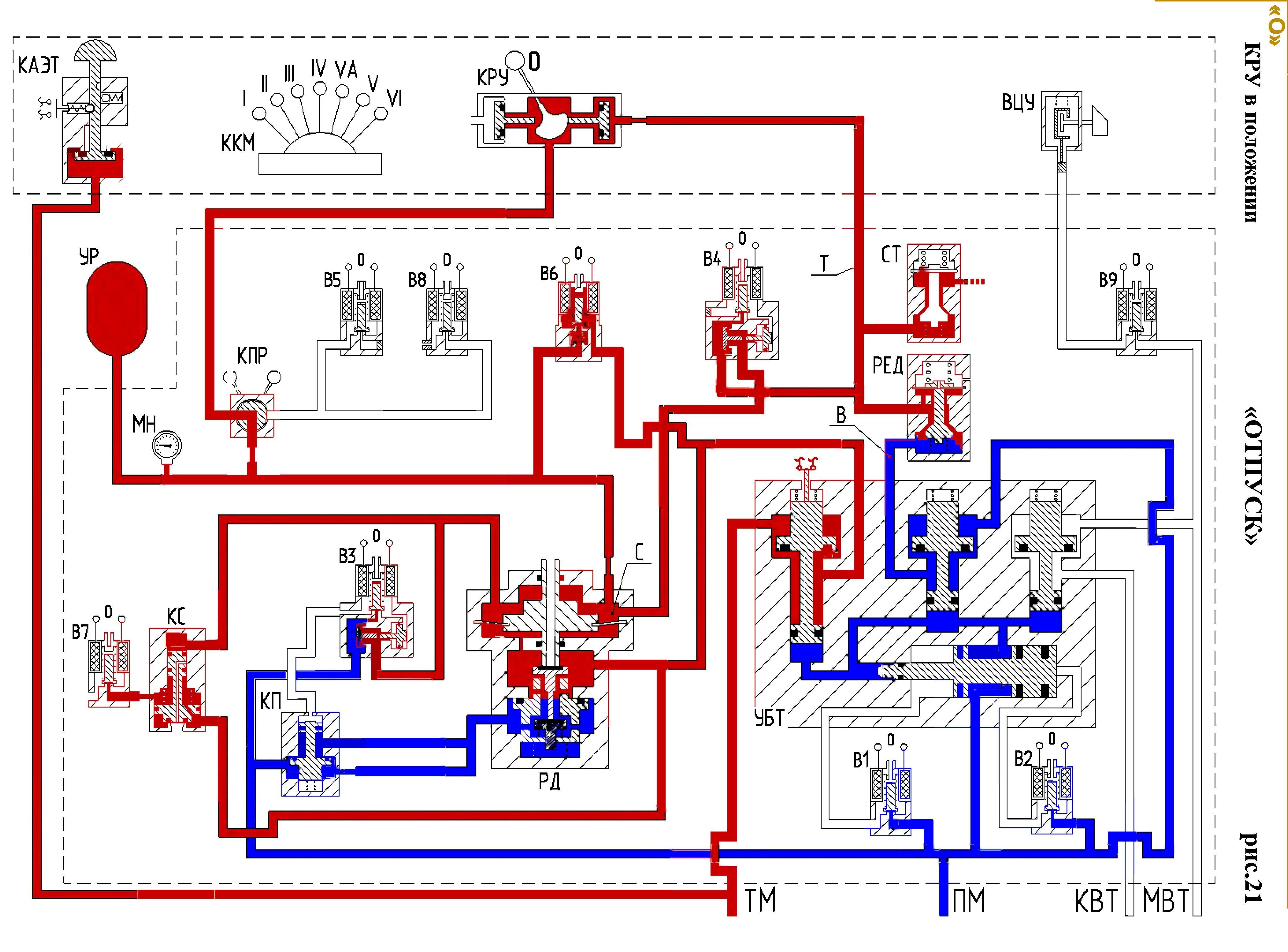 Схема работы контроллера крана