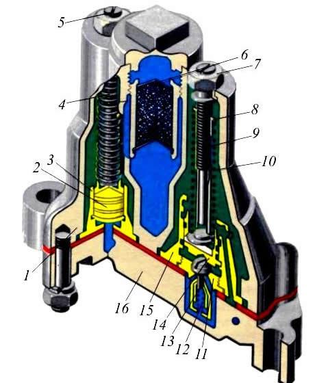 Регулятор давления 3РД