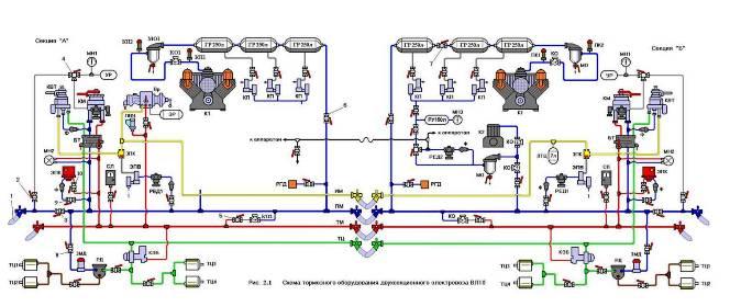 Схема тормозного оборудования ВЛ-10